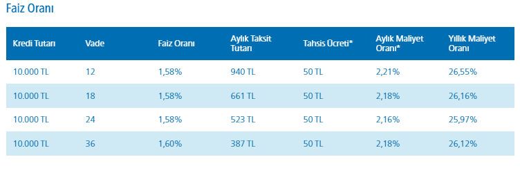 burgan bank transfer kredisi